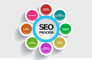 seo vancouver agency